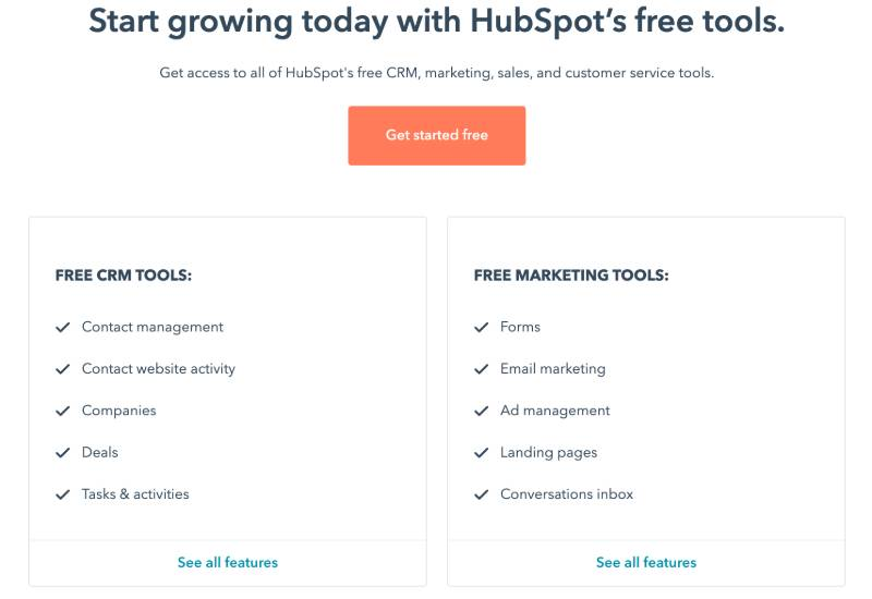 sparrow websites is hubspot right for me 007 | Sparrow Websites